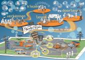 Plannen NewTechPark Apeldoorn gepresenteerd